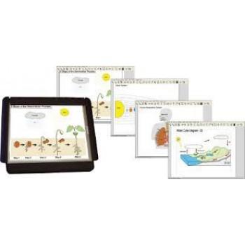 Тактильно-речевая обучающая система IVEO Lite