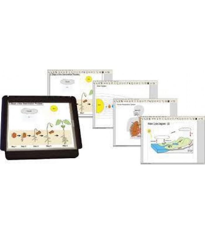 Тактильно-речевая обучающая система IVEO Complete Pro